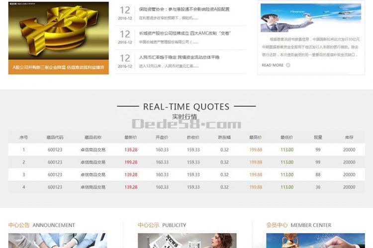 【织梦模板】金融商品交易中心类网站织梦模板(带手机端)